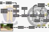 চুয়েটে ভর্তি পরীক্ষা উপলক্ষে নগরীর আটটি স্থানে ছাত্রলীগের হেল্প ক্যাম্প