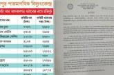 পারমাণবিক বিদ্যুৎ কেন্দ্র নিয়ে প্রকাশিত সংবাদ 'কাল্পনিক' দাবি